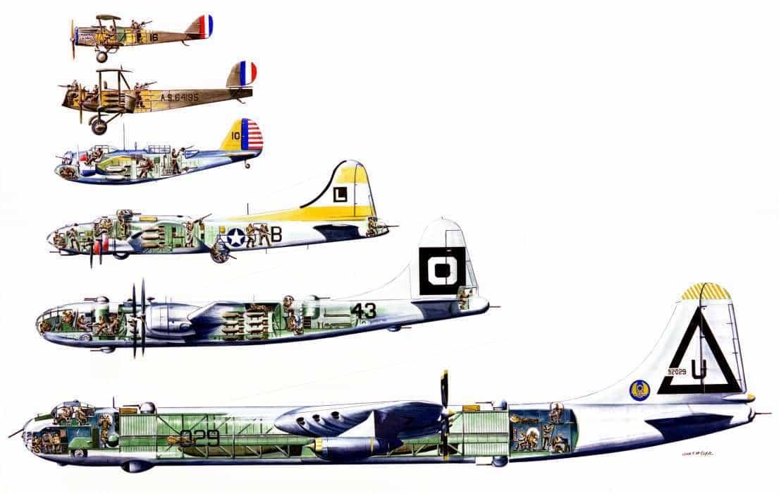 "Artwork:  ""Development:  DH-4 to B-36 of the Bomber"" Artist:  John McCoy (militaryminutesblogspot.com)"